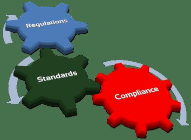 Regulations Standards Compliance